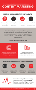 INFOGRAPHIC: Content marketing for small businesses