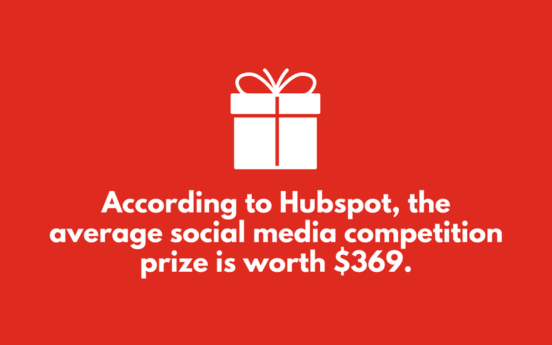 The amount you spend on social media competition prizes will depend on your budget and return on investment.
