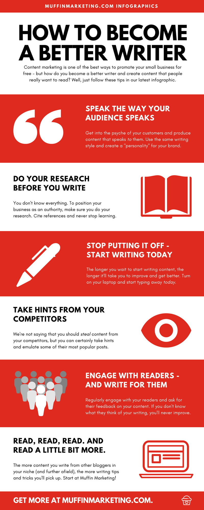 how to become a better business writer