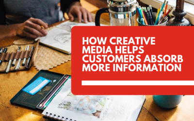 How creative media helps customers absorb more information